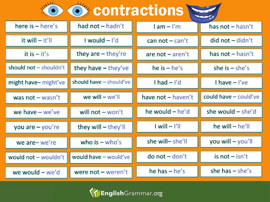 Esl Contractions Worksheet   Printable Worksheets and Activities for  Teachers [ 800 x 1067 Pixel ]