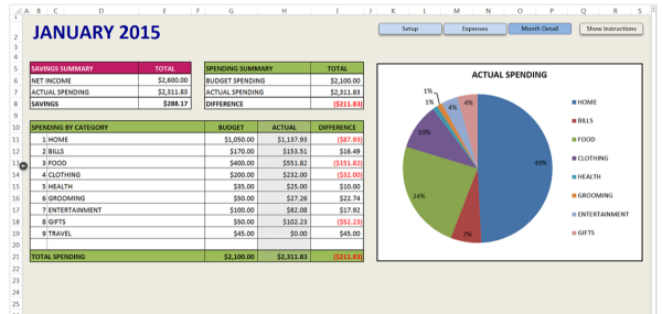 budgeting excel spreadsheets