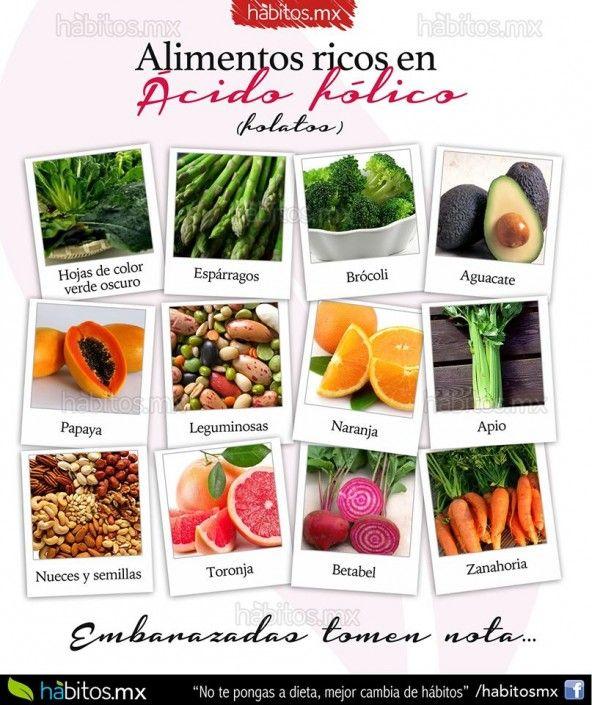 Habitos Health Coaching Alimentos Ricos En Acido Folico Healthy Plan Natural Health Remedies Healthy Fitness