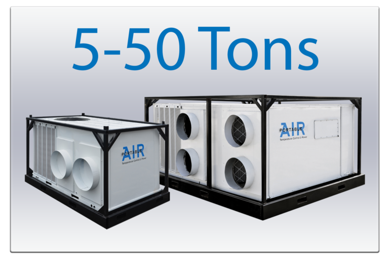 Horizontal Package AC Units for Sale (With images) The