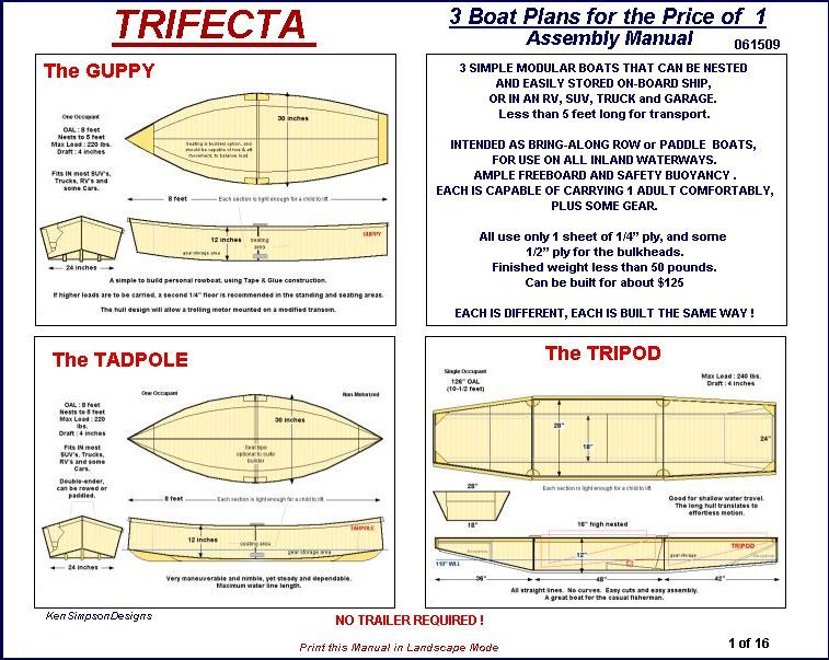 Plywood boat plans small boats pinterest plywood for Plywood fishing boat plans