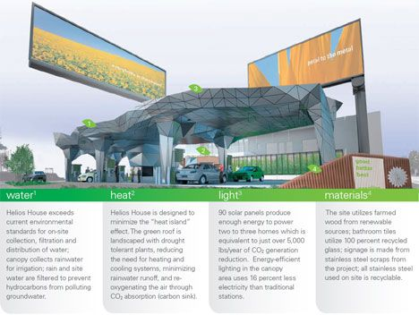 Automotive Rain Water Collection Green Roof Gas Station