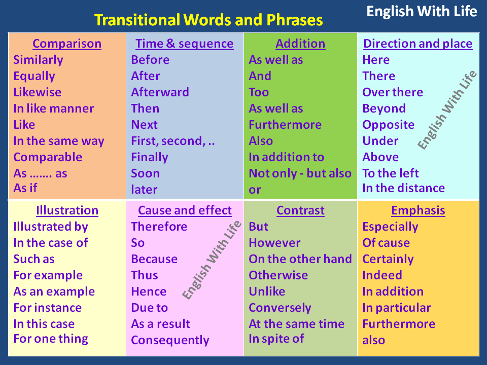transition words in french for essays Some good transition words for essays custom paper academic writing service   nothing smoothes out your french like some good old transition words recipe.