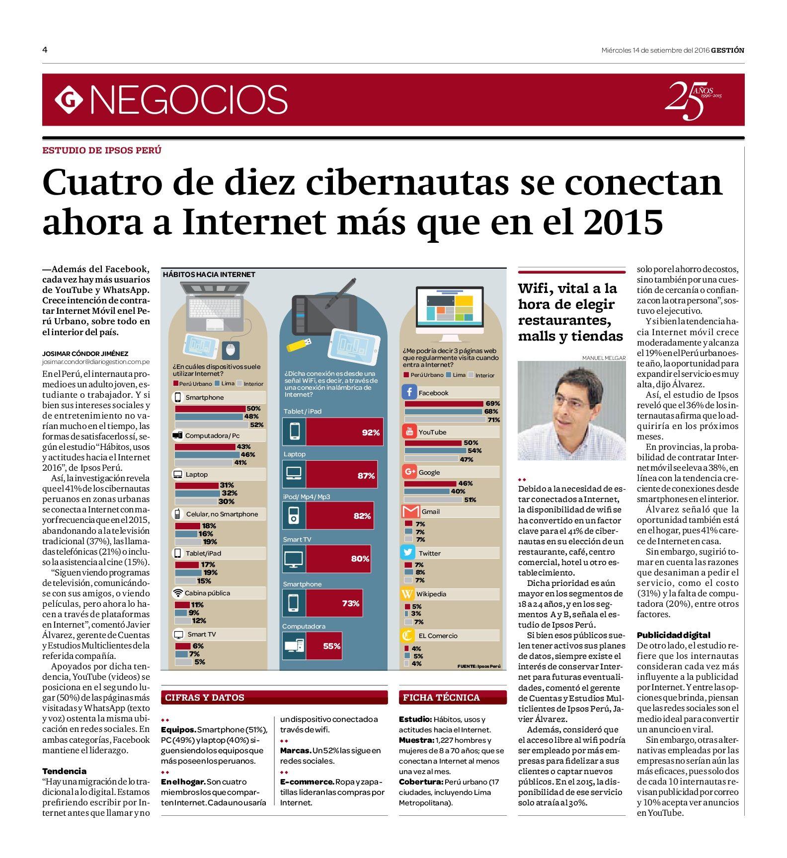 Uso de internet en el Perú Urbano