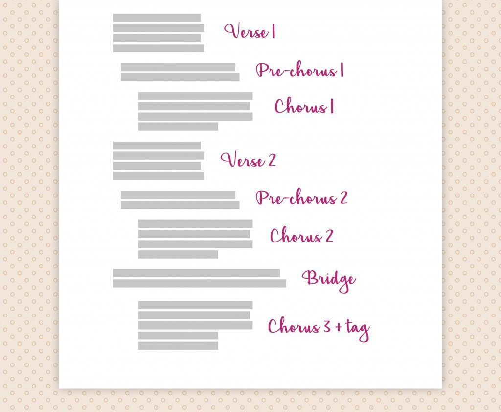 How I Format All My Lyric Sheets • SongFancy Writing