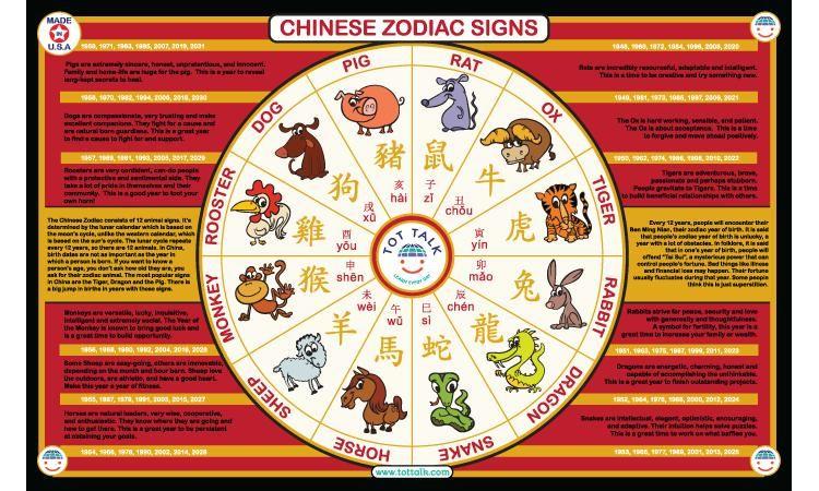 The Chinese Zodiac Calendar The Chinese Quest Chinese New Year Zodiac Zodiac Calendar Chinese New Year Calendar