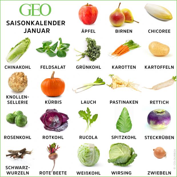 Saisonkalender: Obst & Gemüse Im Januar