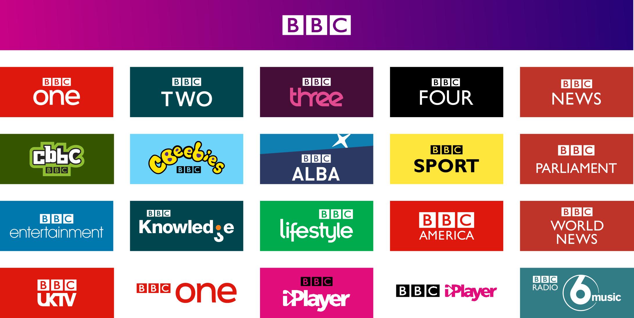 BBC logos. Bbc, Logos, Logo evolution