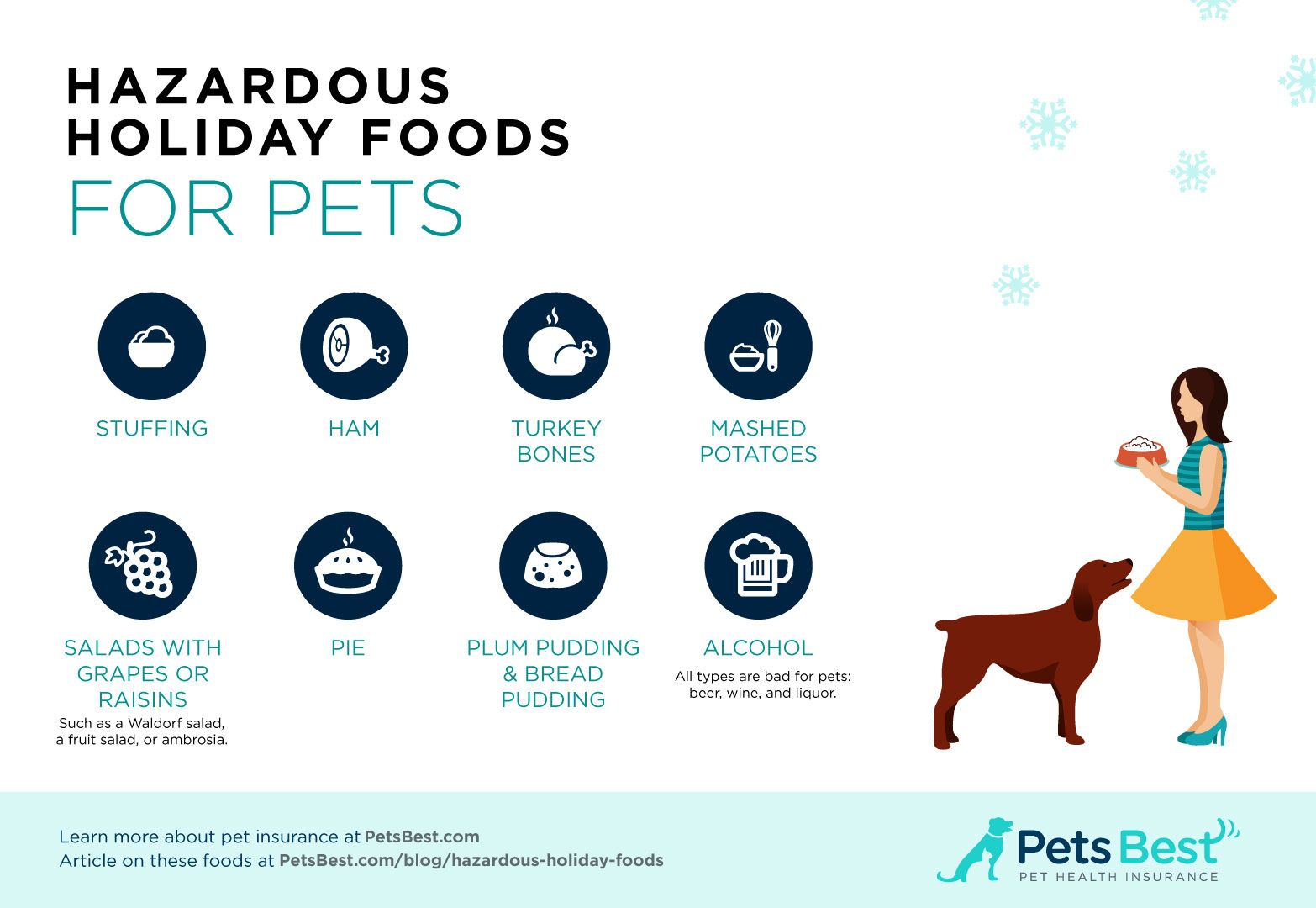 9 Holiday Food Hazards For Pets Best Pet Insurance Pet