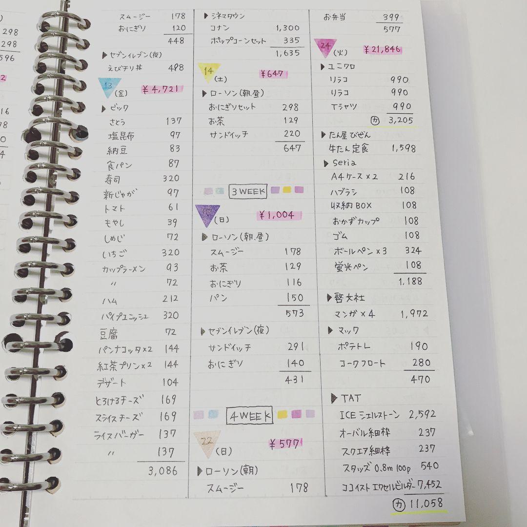 日々の 上書き金額 はマーカーが見やすい 家計簿 書き方 手帳