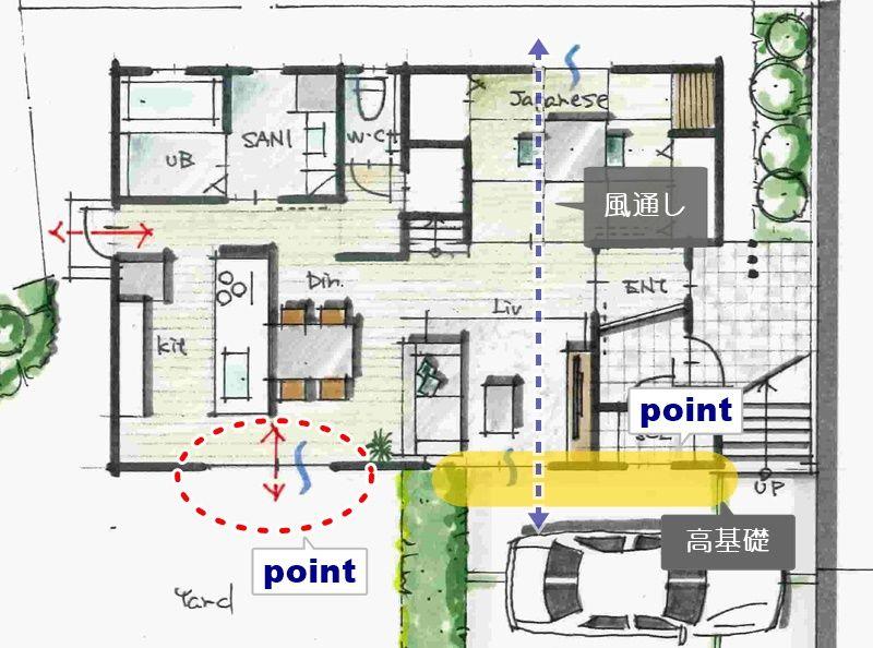 東玄関で総2階の間取り プロバンス 間取り 2階 間取り 東玄関