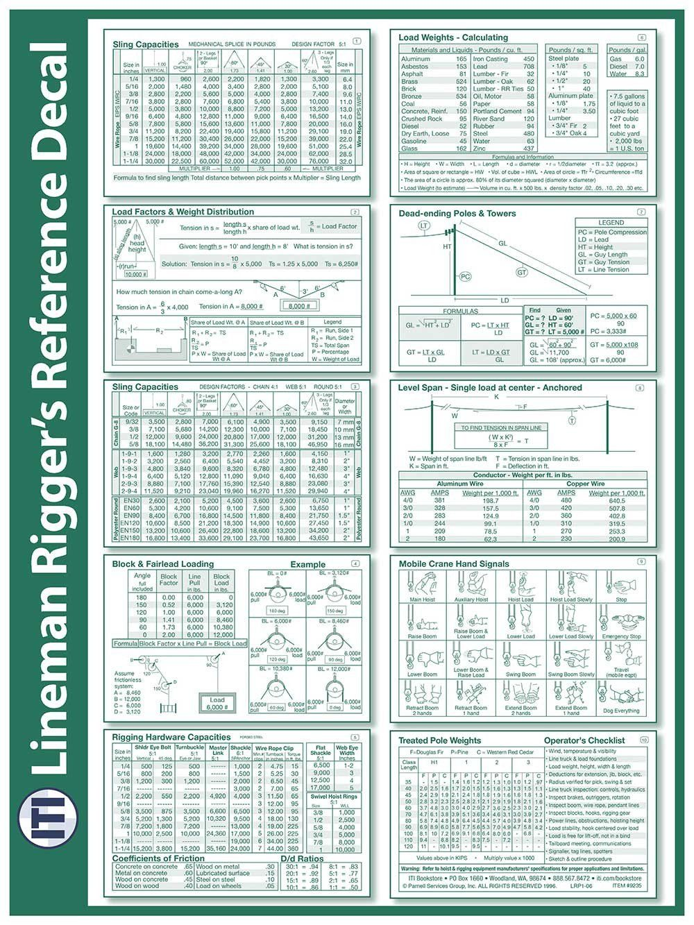 Lineman Rigger Reference Decal in 2019 | Maps | Lineman, Lifting