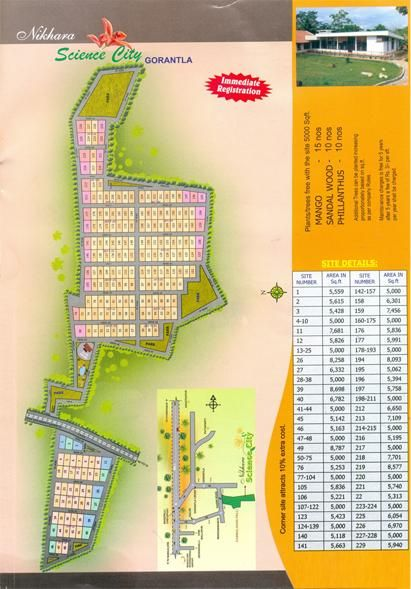 NIKHARA SCIENCE CITY  Located at Gorantla neighborhood Anantapura - dessiner plan maison gratuit