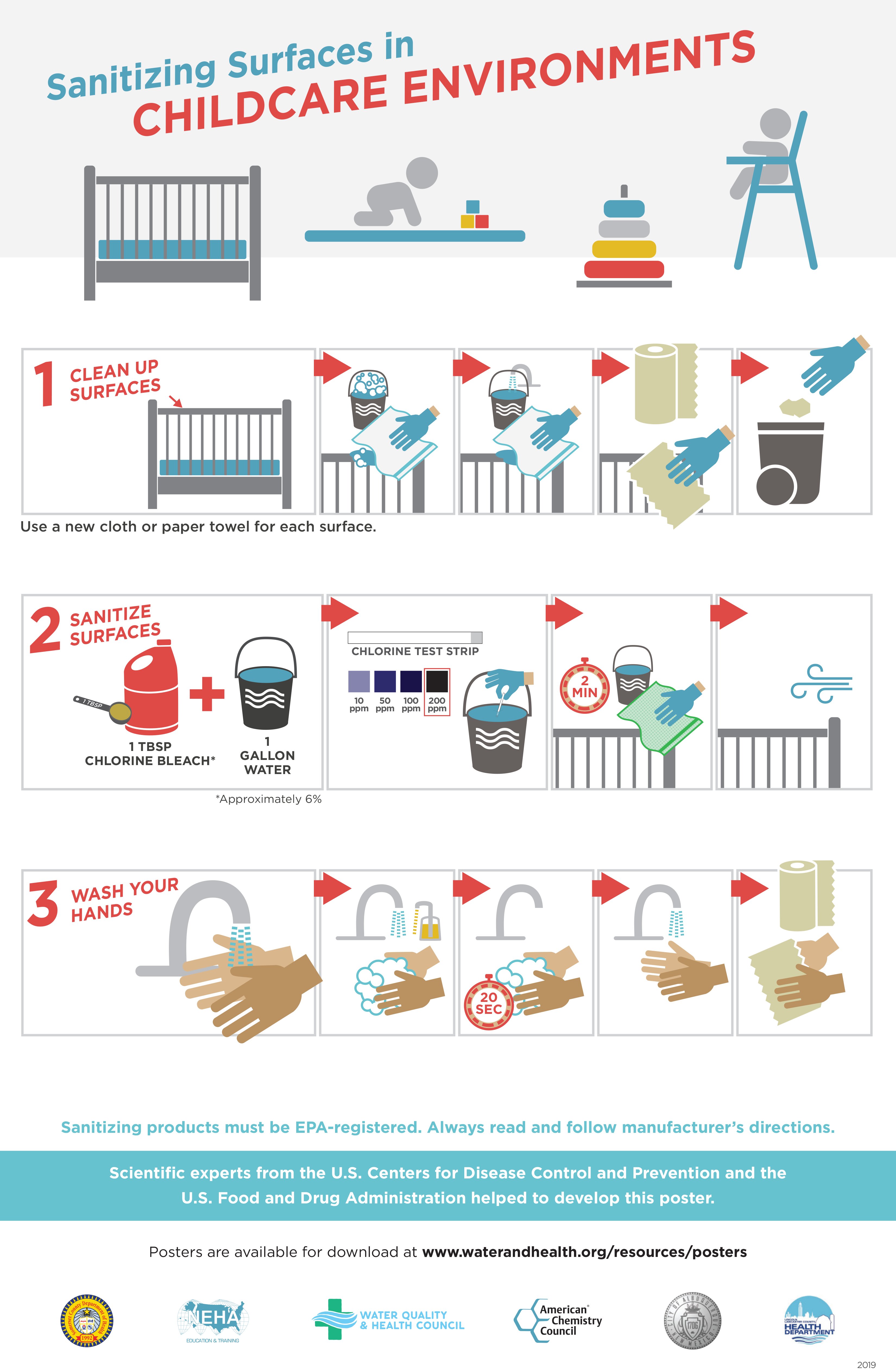 Safety Posters in 2020 Childcare, Safety posters
