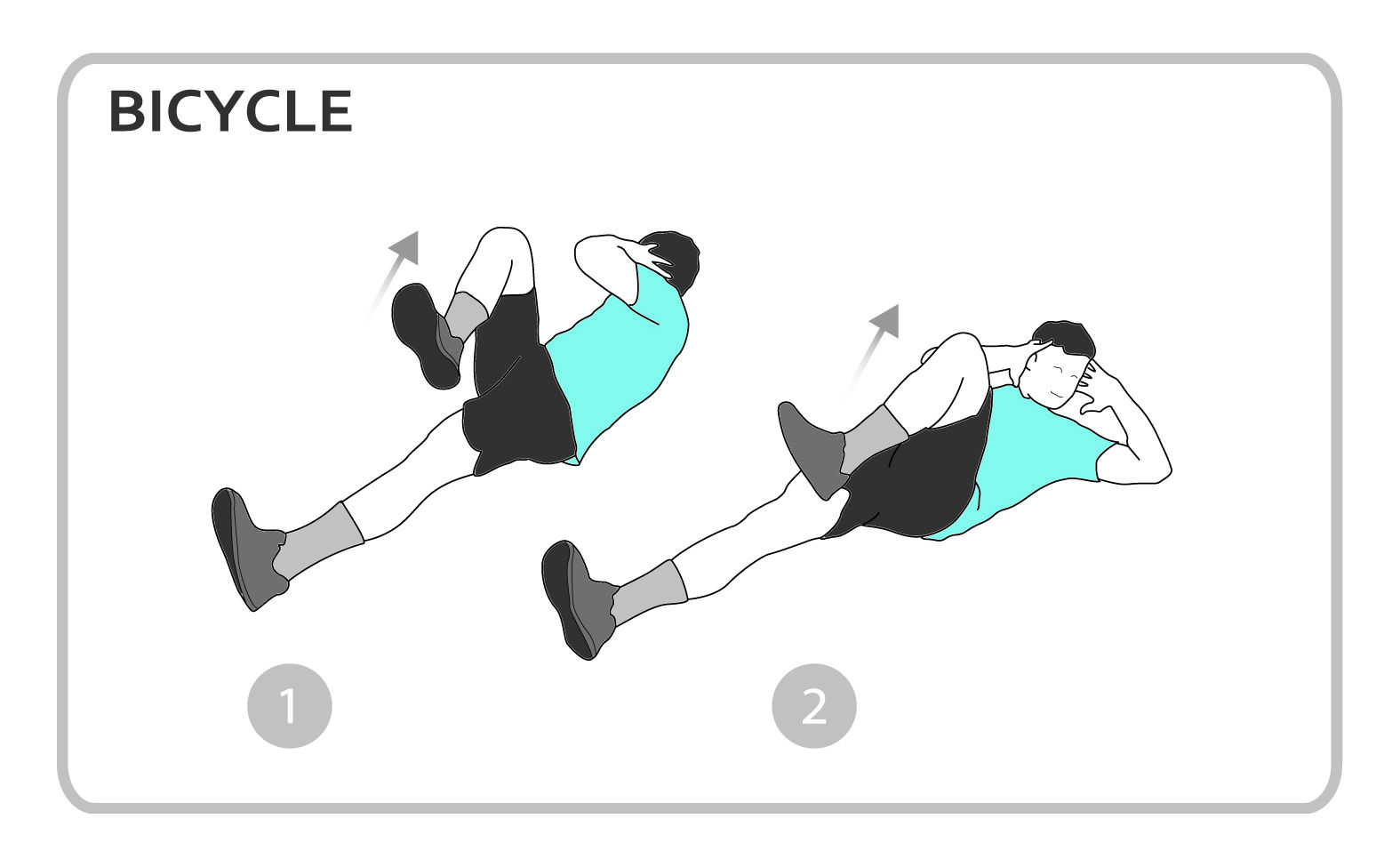 Bicycle Exercise Diagram Core Abs Personal Fitness Workout