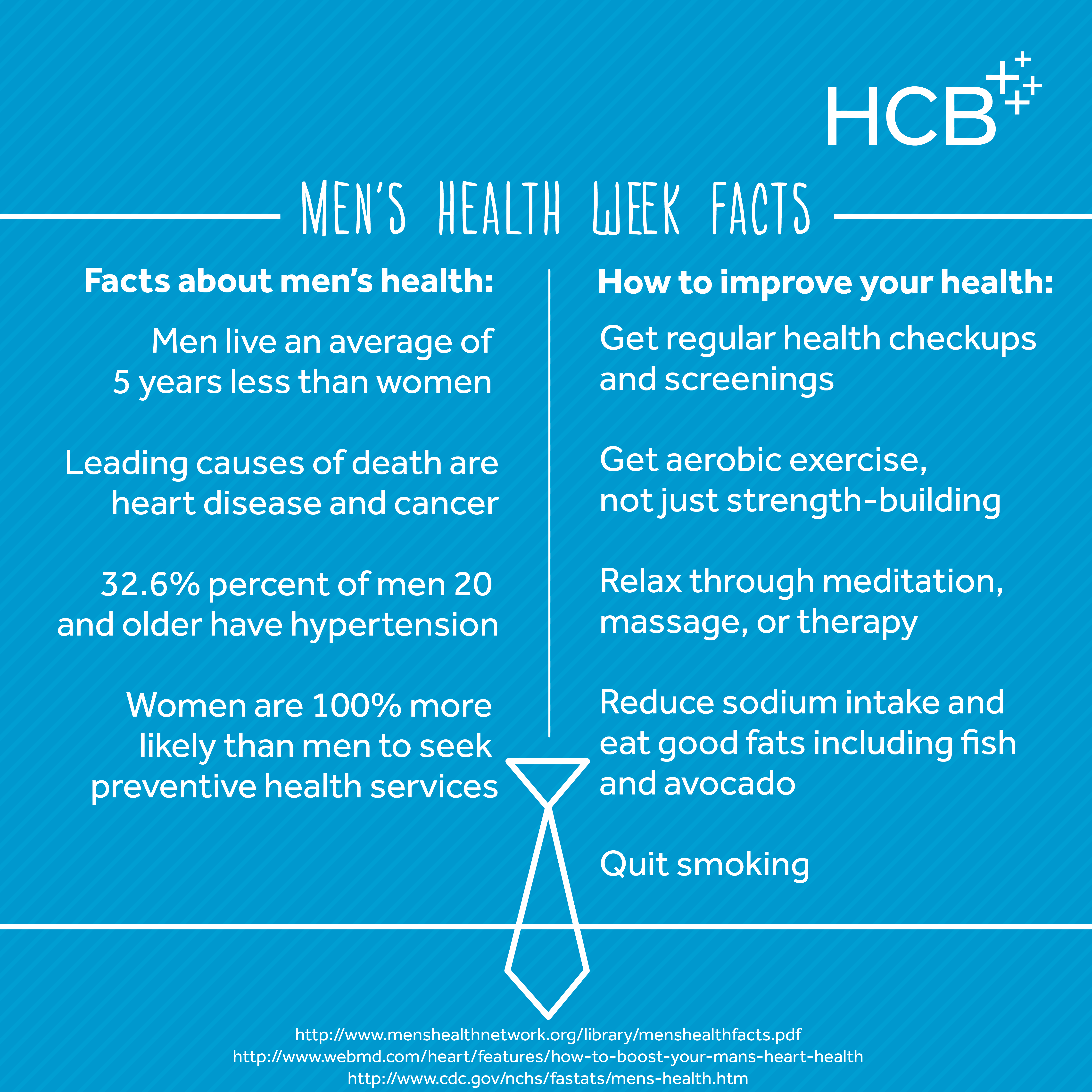 Pin By Hcb Health On Infographics Mens Health Week Facts About Guys Checkup