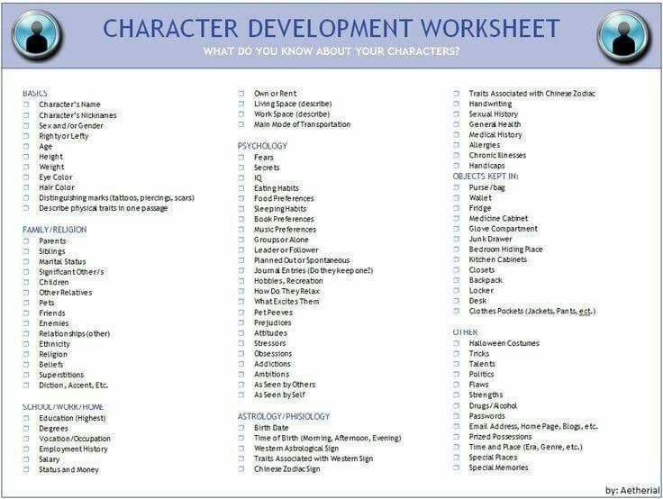 Character Development Worksheet With Images Character