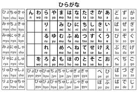 hiragana chart - Google Search
