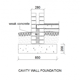 Cavity Wall Foundation Detail Architectural Cad Blocks