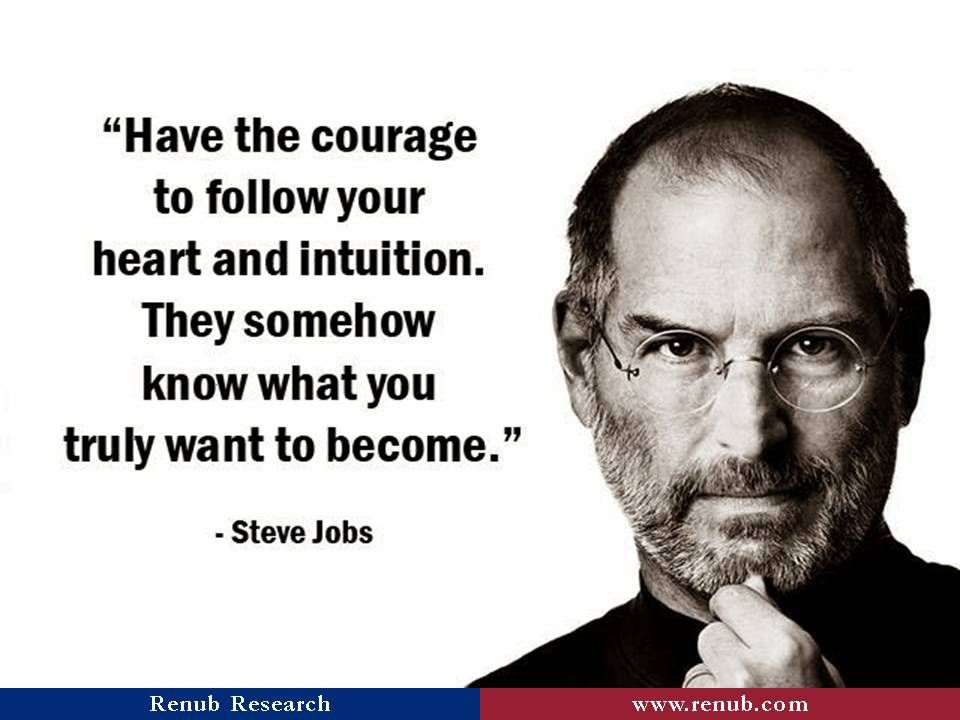 Pin By Renub Research On General Quotes Quotes Inspirational Inspiration Positive Quotes By Famous Authors