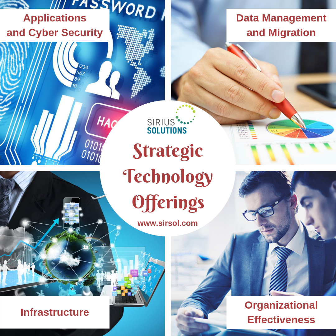 Have A Look At The Image And Read What Our Information Technology Expertise Include Sirius Soluti Consulting Business Business Strategy Innovation Technology