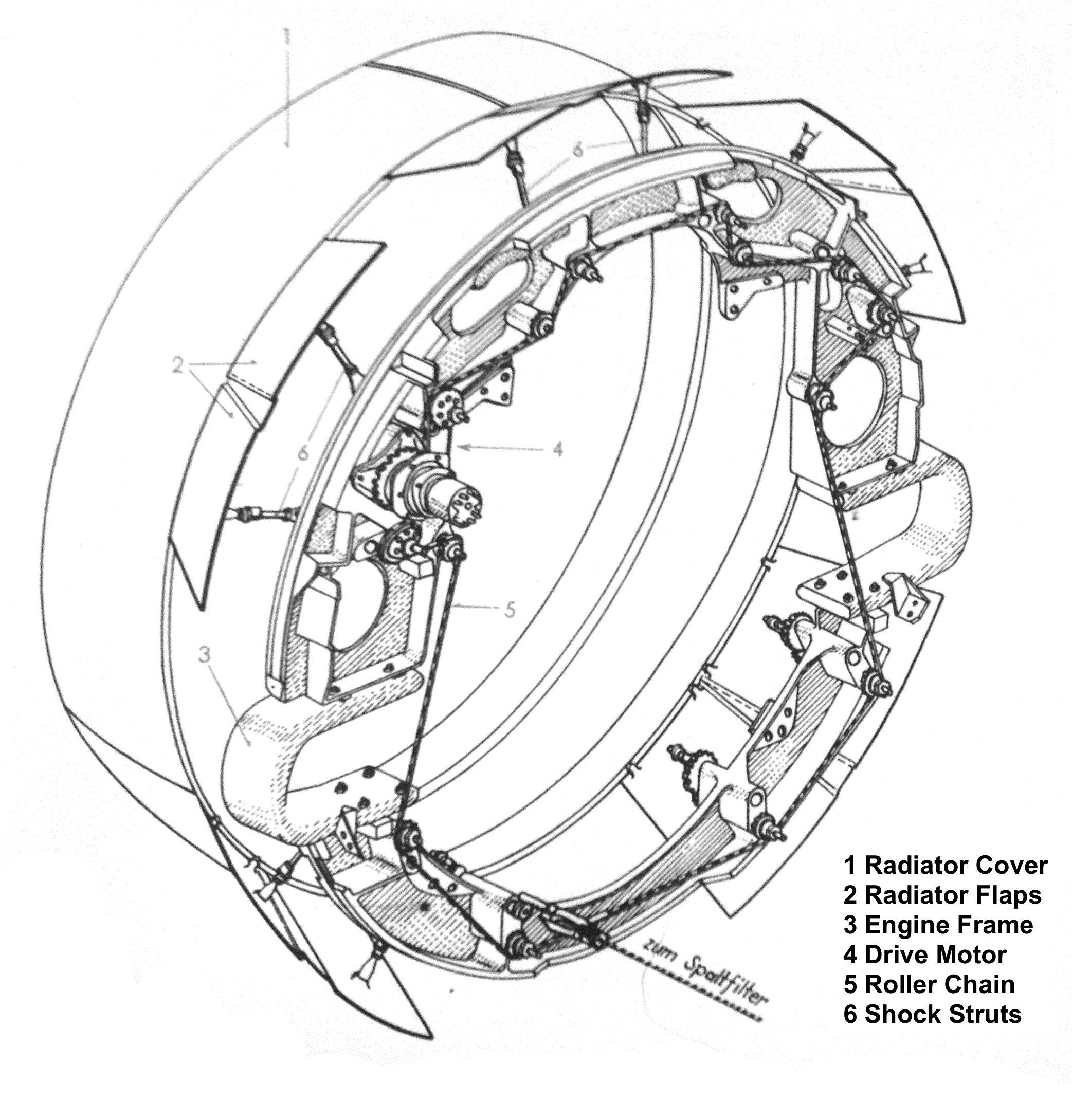 Nacelle Cowling Flaps Diagram Ju88