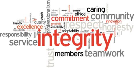 Ethic Integrity Word Art Core Value Company Values Essay