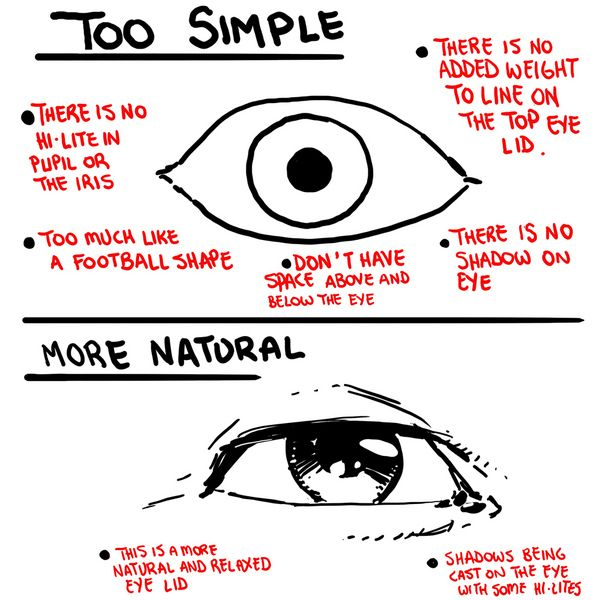 Simple #art tip from Todd McFarlane on how to make more natural looking eyes.