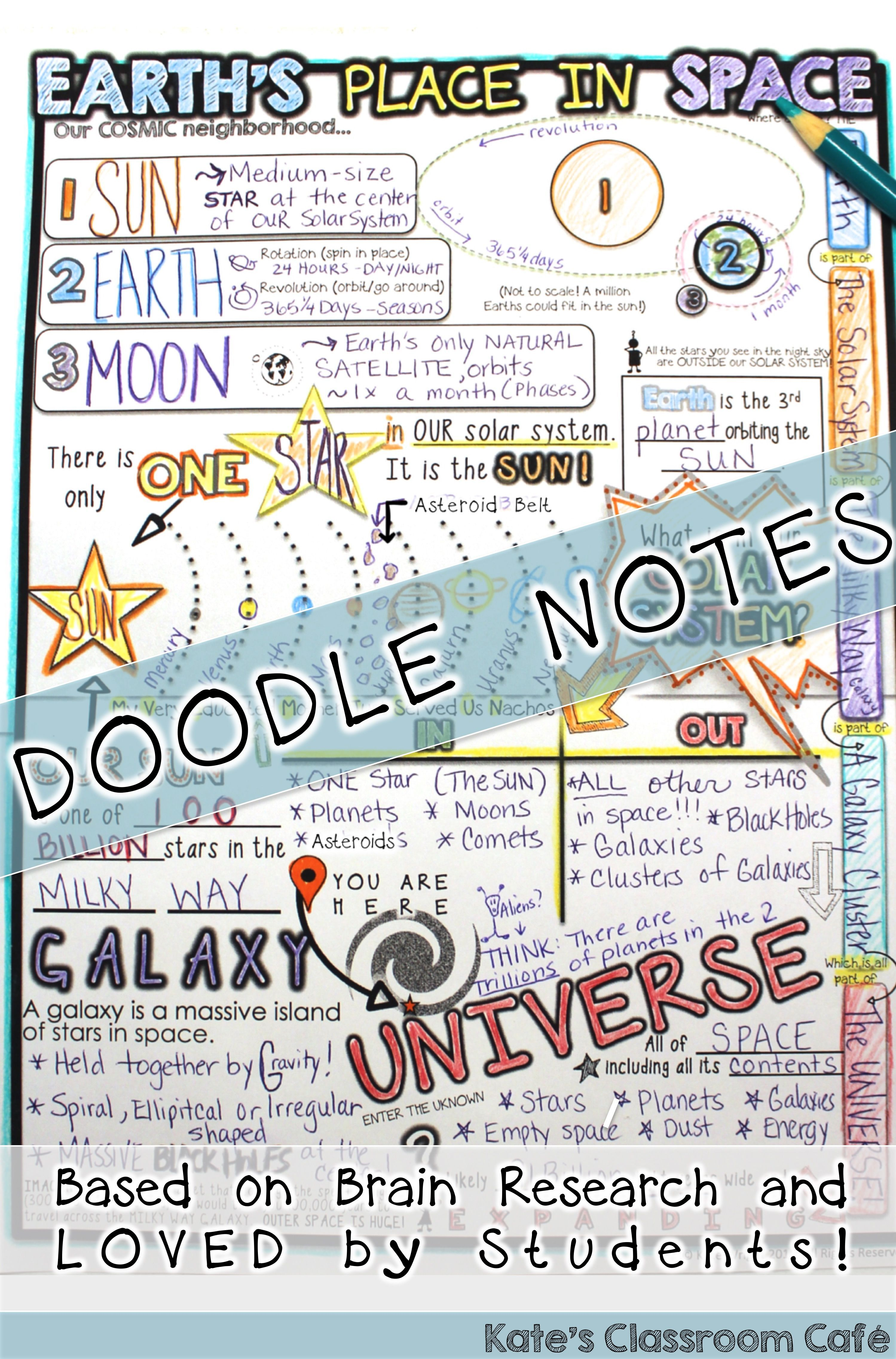 in Space Intro to Astronomy Doodle Notes Introduce or review basic astronomy with doodle notes.  Emphasize our place in space and discuss