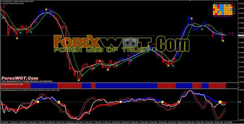 Trend following trading system про forex отзывы