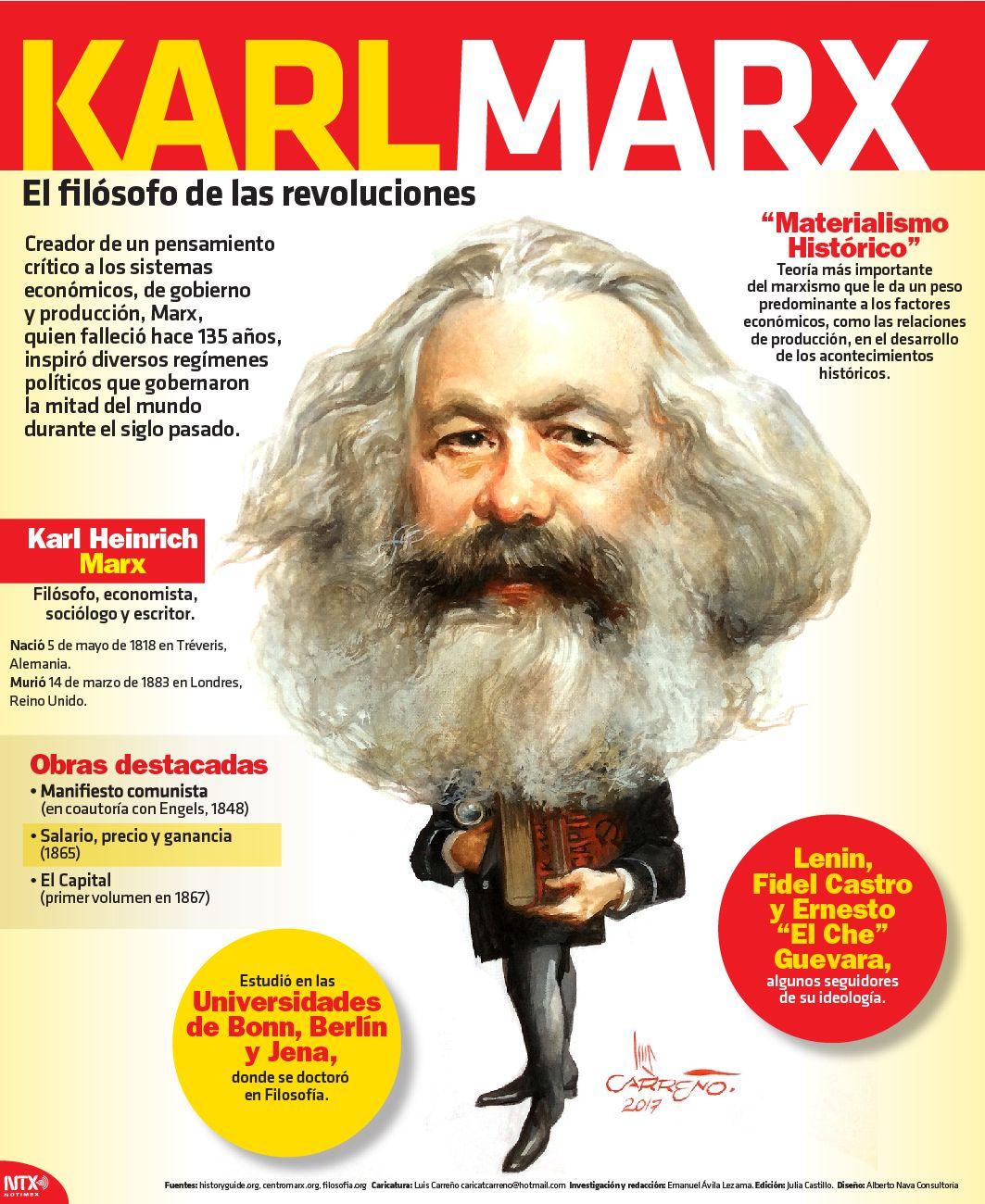 23 Ideas De Comunismo Historia Universal Contemporanea Karl Marx Personajes De La Historia