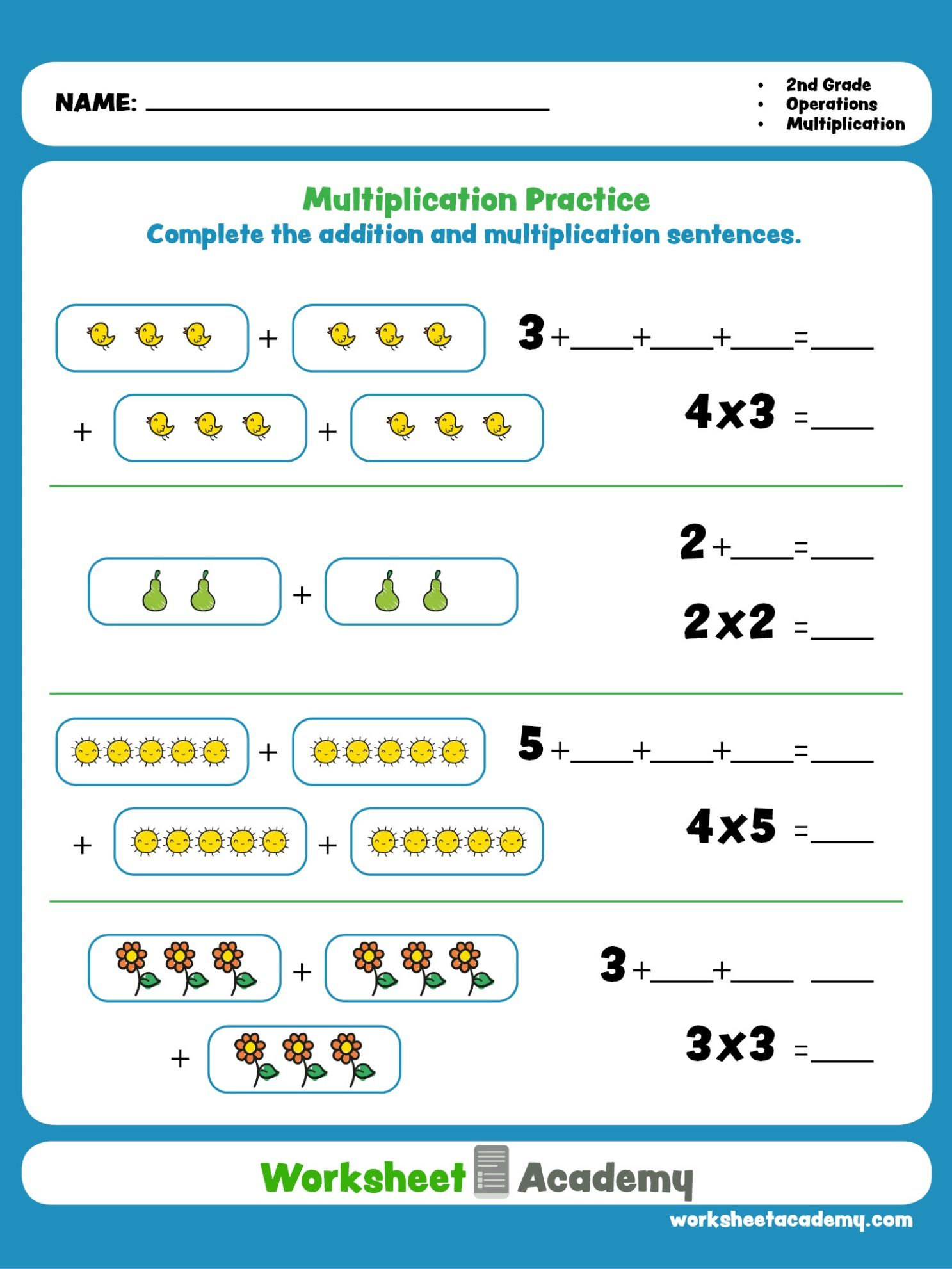 Use Addition And Multiplication Sentences To Understand The
