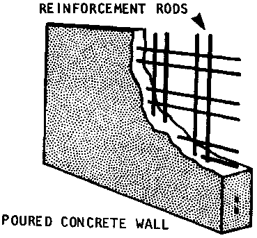 Wall Thickness Table Poured Concrete Bamboo Construction Concrete Wall