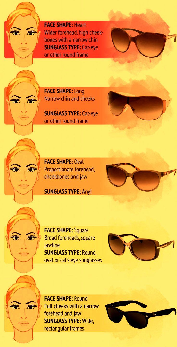 right pair of eyeglasses for your face shape | face shapes, shapes