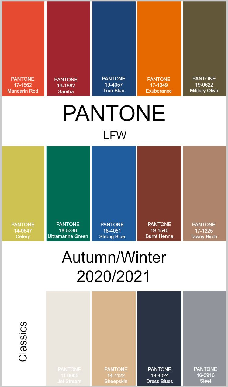 Pantone Autumn/Winter 2020/2021 London Fashion Week #trends #color ...