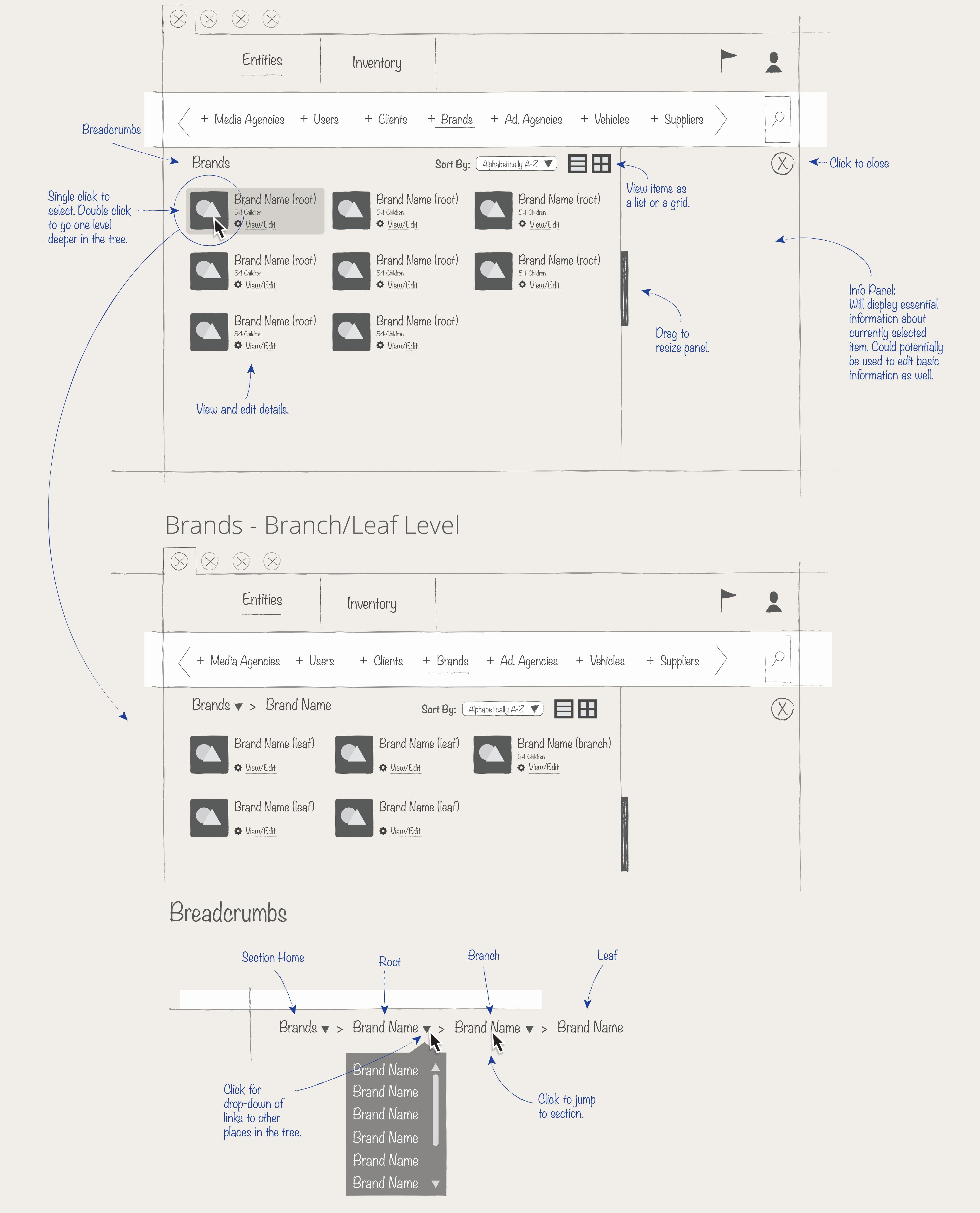 Screen Flow Design Pinterest Process And Ux Diagram Presentation Thinking Service Wireframe