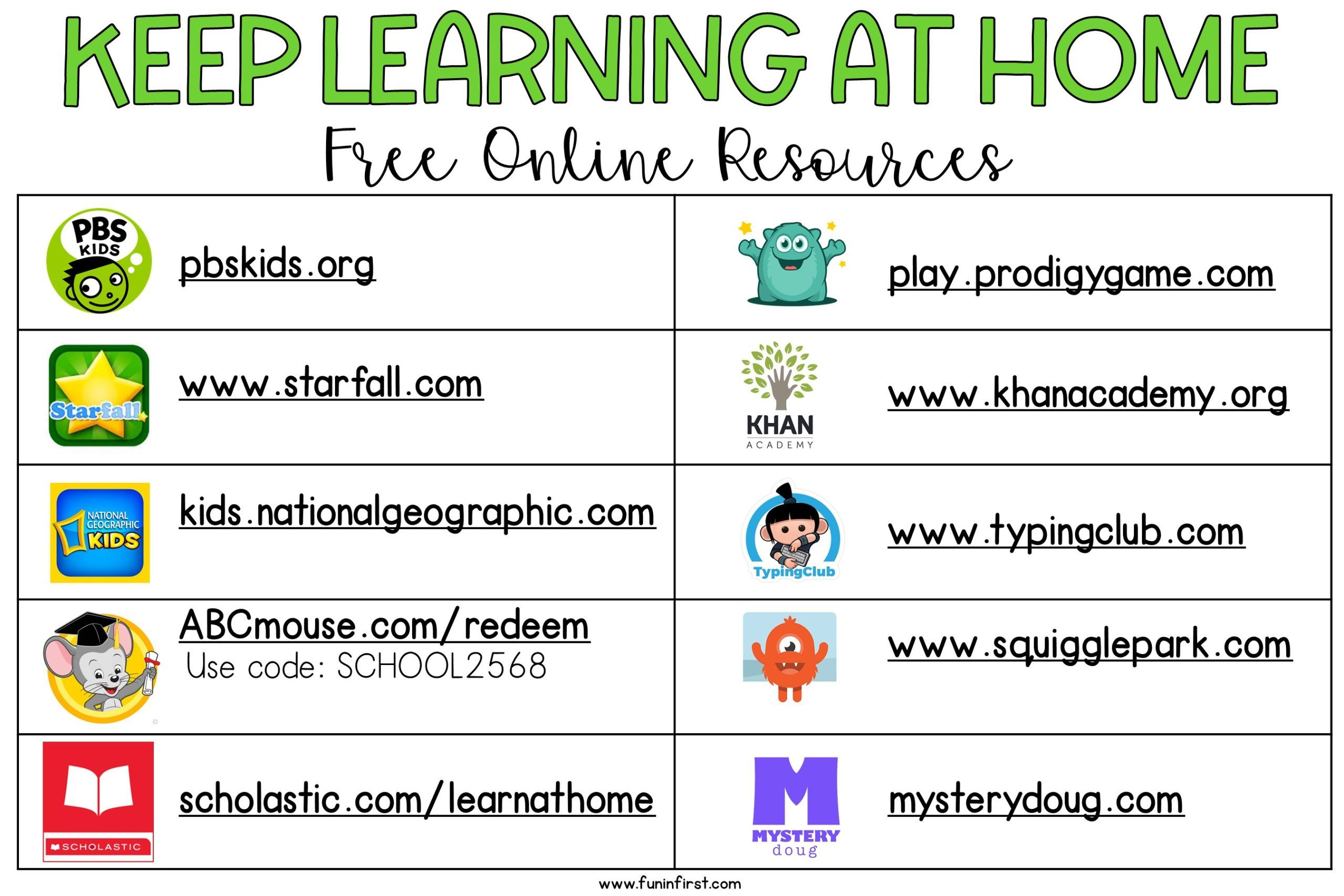 Free Online Resources for Learning at Home Learning
