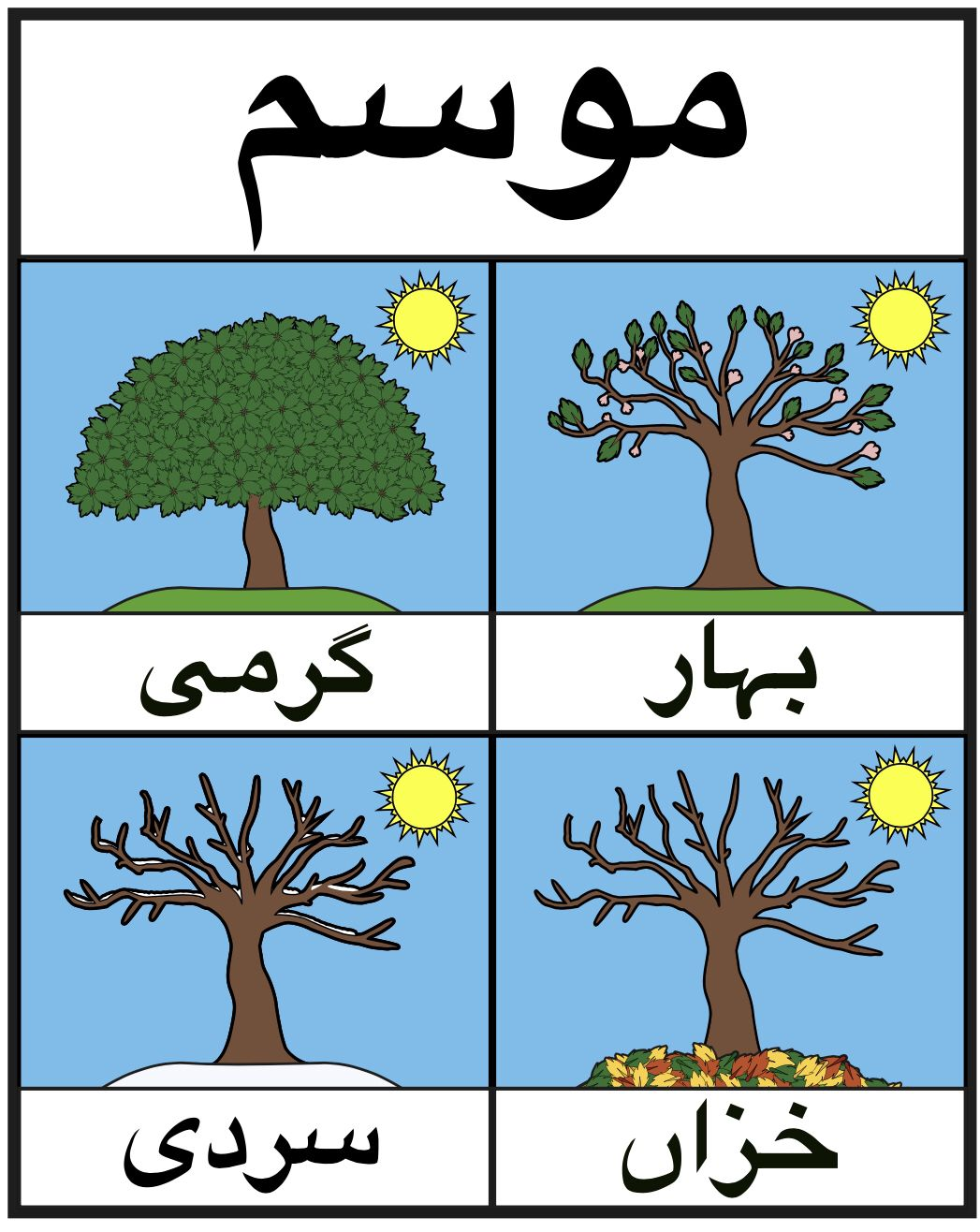 The Seasons In Urdu Printables