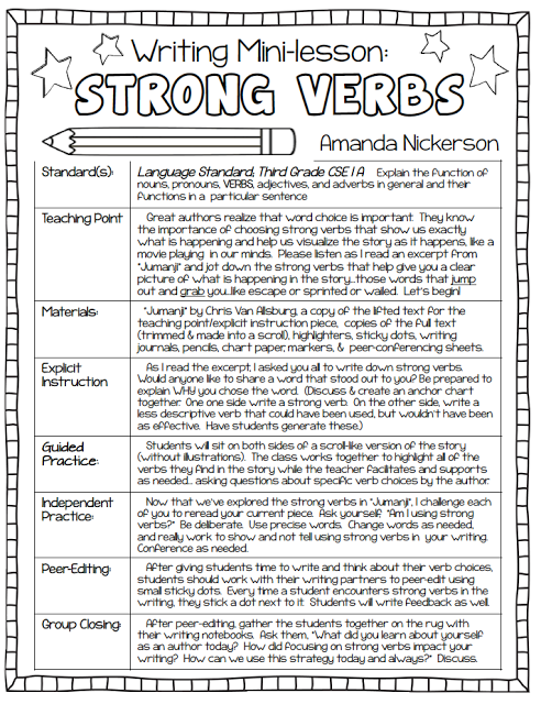 strong verbs mini lesson using van allsburg mentor texts writing writing mini lessons. Black Bedroom Furniture Sets. Home Design Ideas