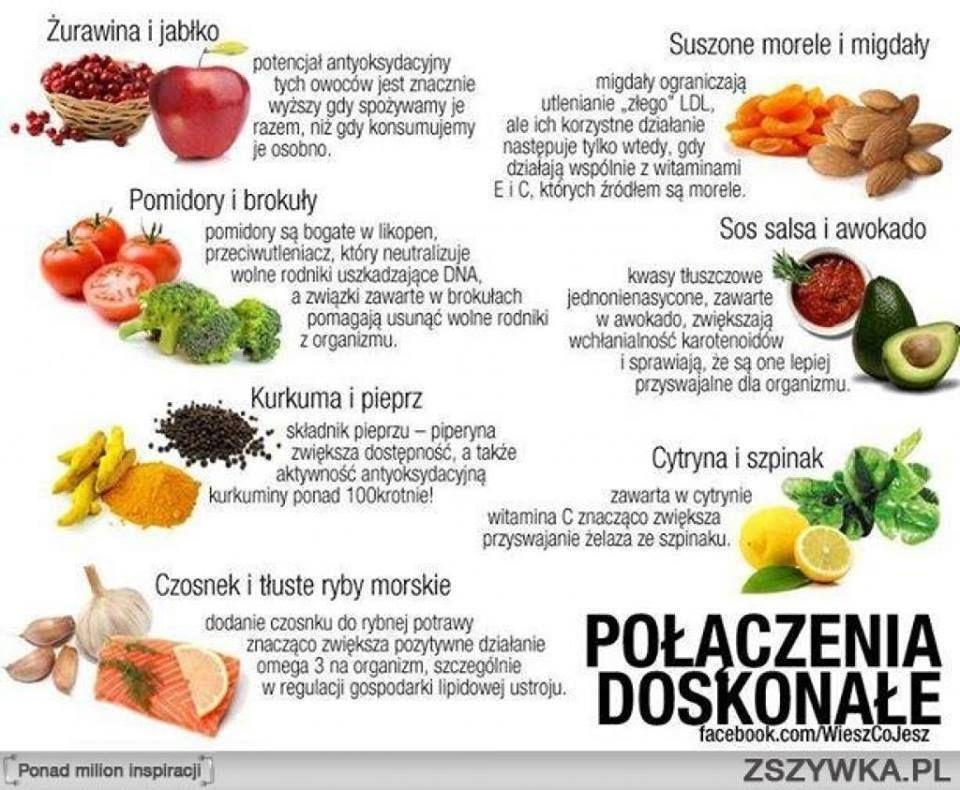 Jak Byc Zdrowym Cale Zycie Nie Dac Sie Rakowi Polaczenia Doskonale Health Food Food Infographic Food Combining
