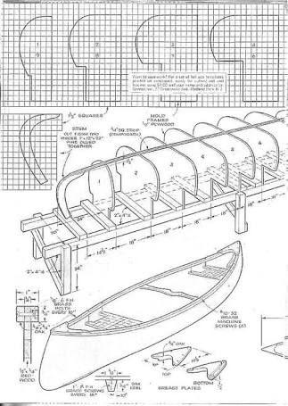 dca6352147 Resultado de imagem para moldes de canoas canadense