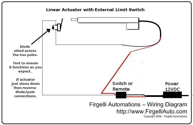 external limit switch kit for actuators linear actuator chevrolet wiring diagram limit wireing diagram #10