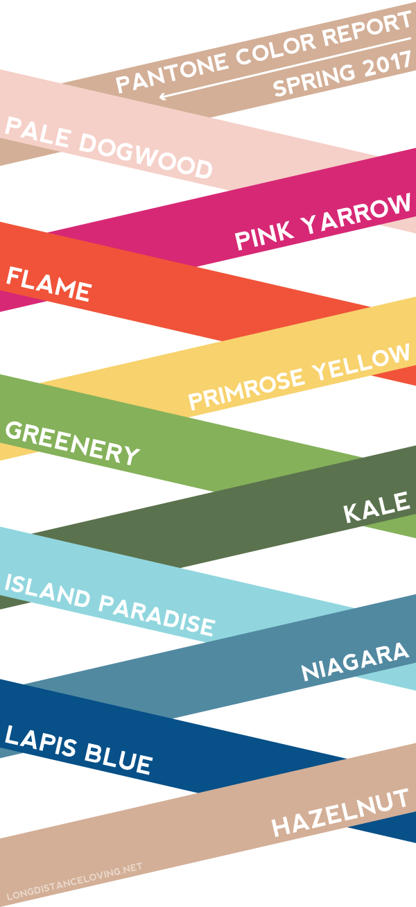 Pantone Spring 2017 Color Report Graphic By Luvfromafar