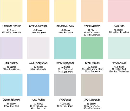 Renovando Living Carta De Colores Pintura Carta De Colores Colores De Interiores