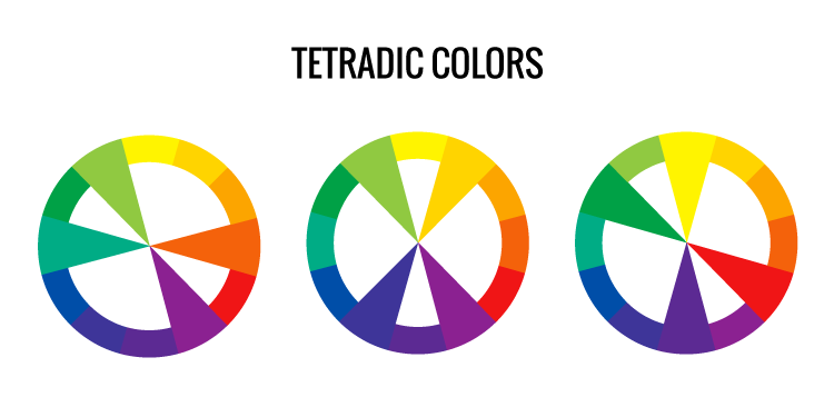 Rectangle Tetradic The Or Color Scheme Uses Four Colors Arranged Into Two