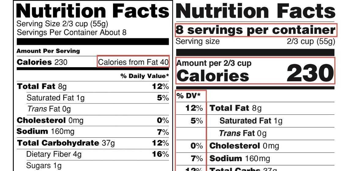 Hereu0027s The Brilliant New Nutrition Label That Will Make America - ingredient label template