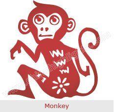 monkey chinese zodiac signs - Chinese New Year Sign