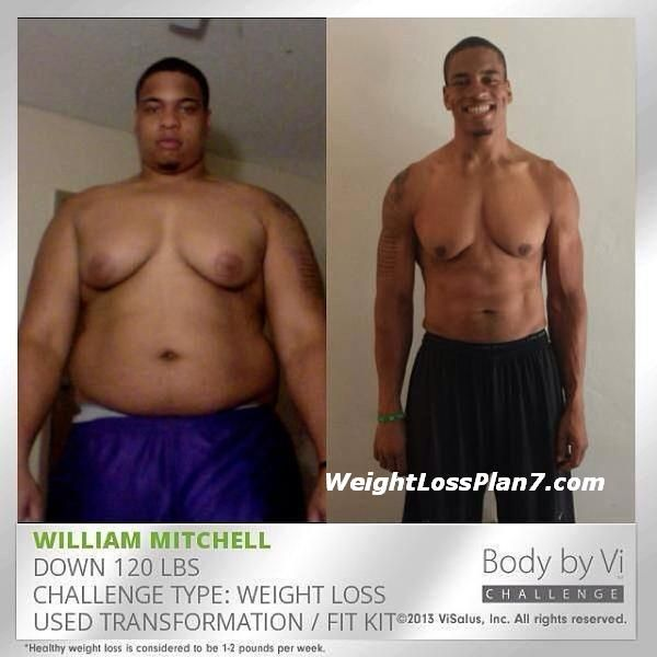 bestweightlossplanformen weight loss plan sometimes it can be hard