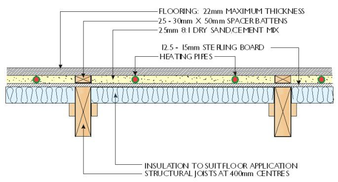 Sound Insulation Specifications For Office Buildings