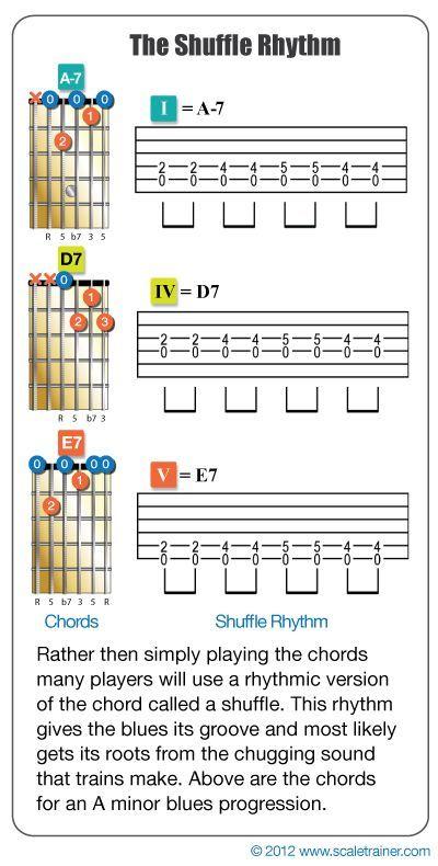 Blues Progressionshuffle Rhythm Education Quotes Pinterest
